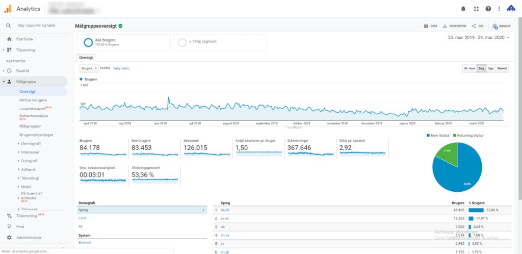 Google Analytics eksempel