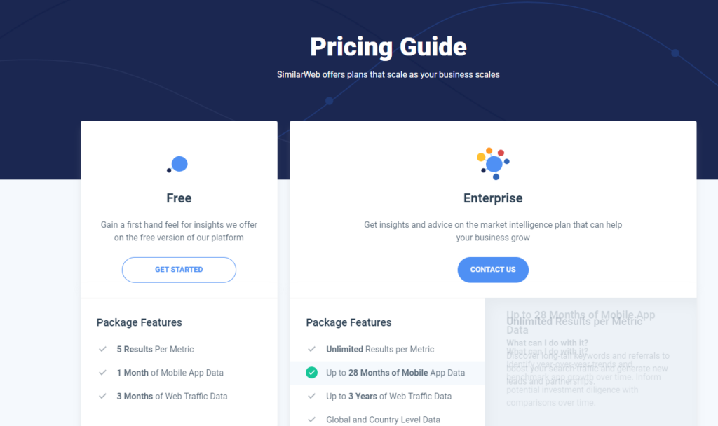 Similar Web Priser